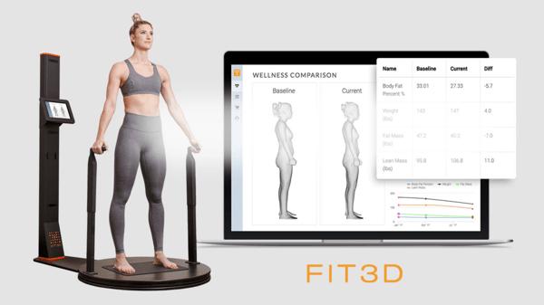 Fit3D Proscanner