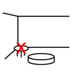 objects around