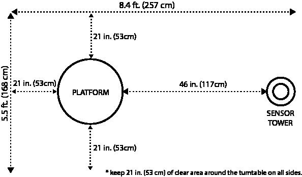 hardware setup distance diagram